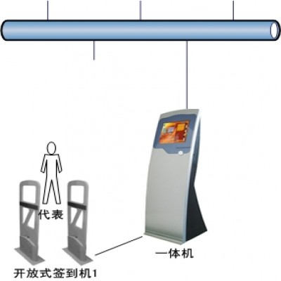 RFID开放式会议签到系统解决方案